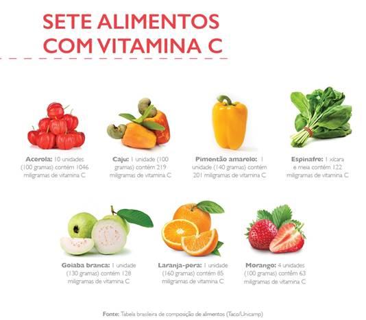 alimentos-com-vitamina-c