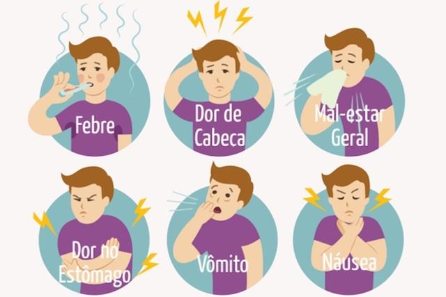 principais-sintomas-da-intoxicacao-alimentar